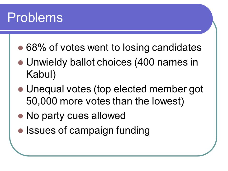 Problems 68% of votes went to losing candidates Unwieldy ballot choices (400 names in Kabul) Unequal votes (top elected member got 50,000 more votes t