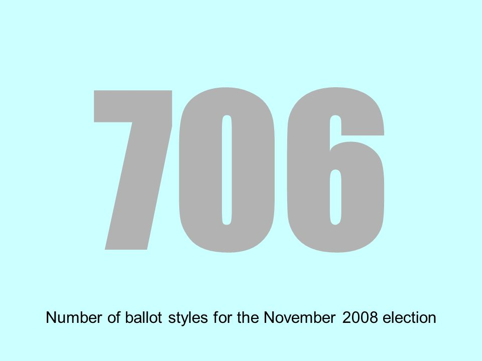 706 Number of ballot styles for the November 2008 election