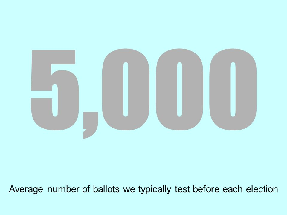 5,000 Average number of ballots we typically test before each election