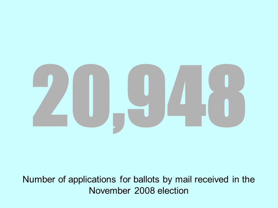 20,948 Number of applications for ballots by mail received in the November 2008 election