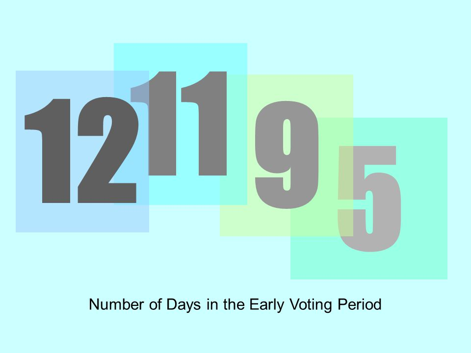 5 Number of Days in the Early Voting Period 9 11 12