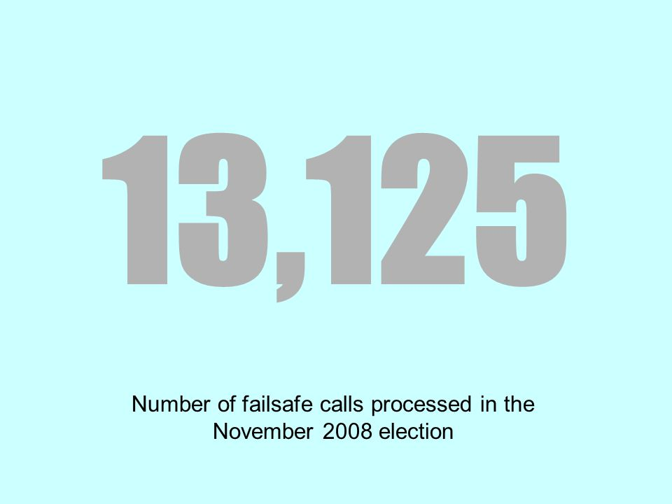 13,125 Number of failsafe calls processed in the November 2008 election