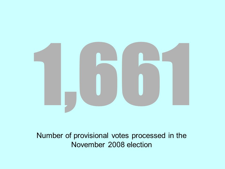 1,661 Number of provisional votes processed in the November 2008 election