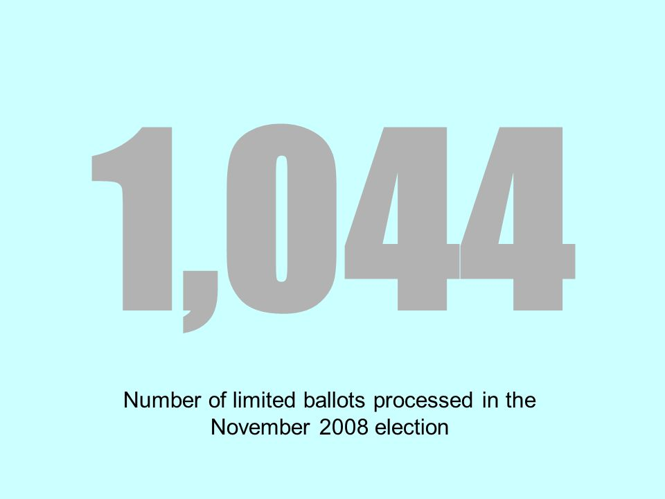 1,044 Number of limited ballots processed in the November 2008 election