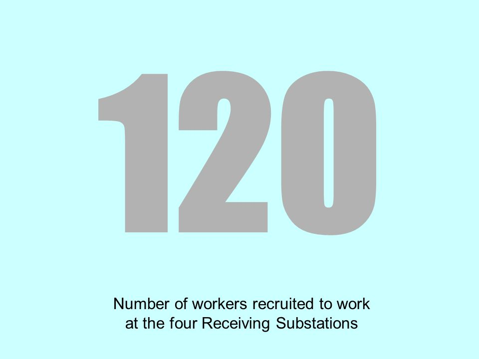 120 Number of workers recruited to work at the four Receiving Substations