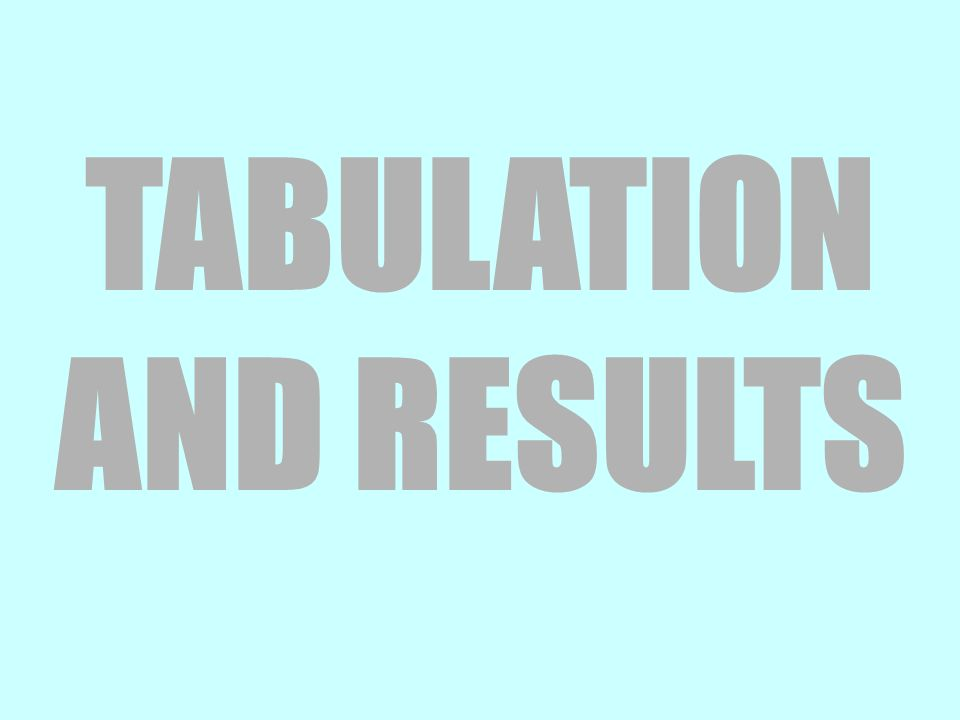 TABULATION AND RESULTS