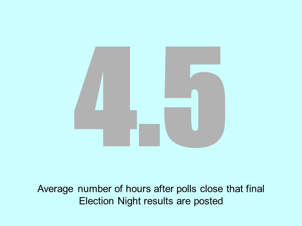 4.5 Average number of hours after polls close that final Election Night results are posted