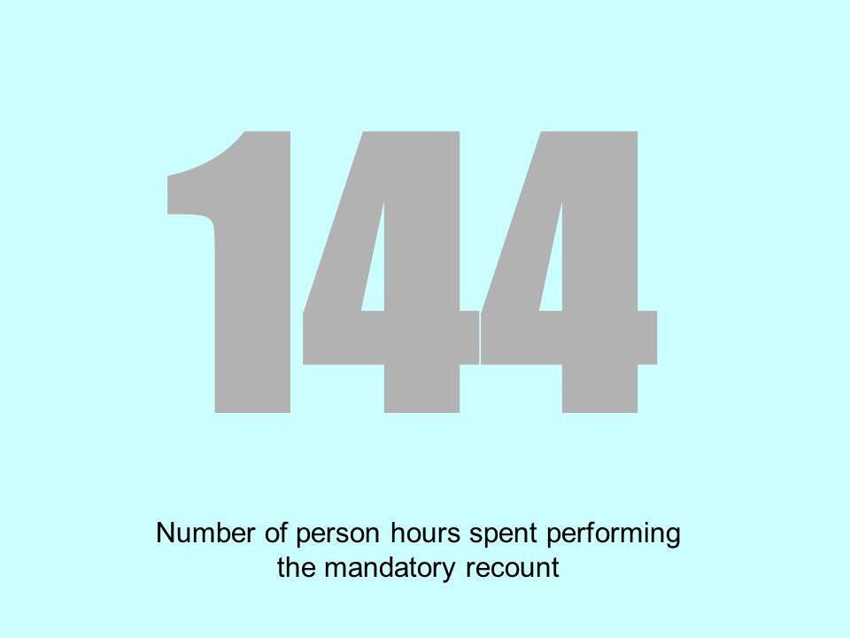 144 Number of person hours spent performing the mandatory recount