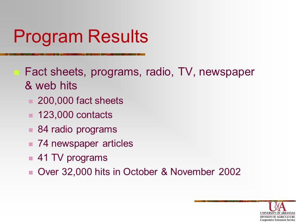 Program Results Fact sheets, programs, radio, TV, newspaper & web hits 200,000 fact sheets 123,000 contacts 84 radio programs 74 newspaper articles 41 TV programs Over 32,000 hits in October & November 2002