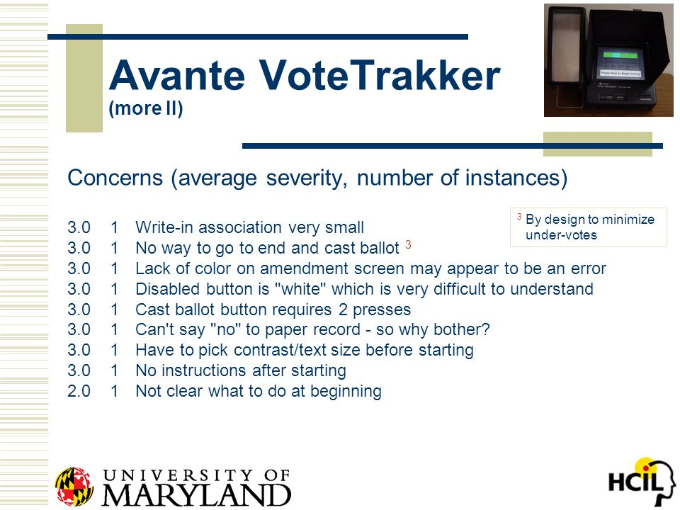Avante VoteTrakker (more II) Concerns (average severity, number of instances) 3.01Write-in association very small 3.01No way to go to end and cast ballot 3 3.01Lack of color on amendment screen may appear to be an error 3.01Disabled button is white which is very difficult to understand 3.01Cast ballot button requires 2 presses 3.01Can t say no to paper record - so why bother.