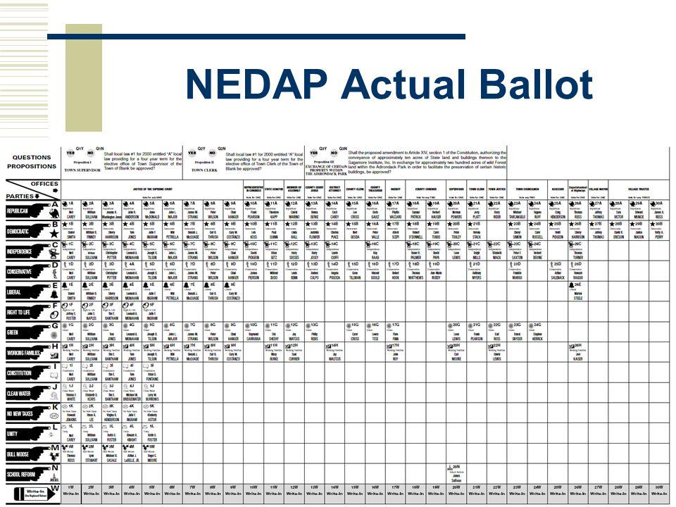 NEDAP Actual Ballot