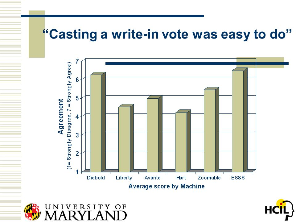 """Casting a write-in vote was easy to do"""