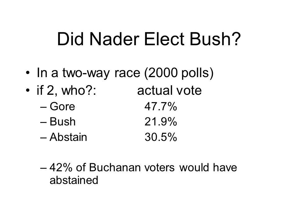Did Nader Elect Bush.
