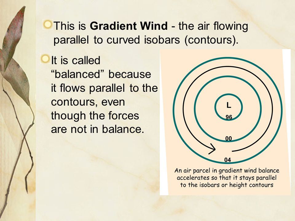 "This is Gradient Wind - the air flowing parallel to curved isobars (contours). It is called ""balanced"" because it flows parallel to the contours, even"