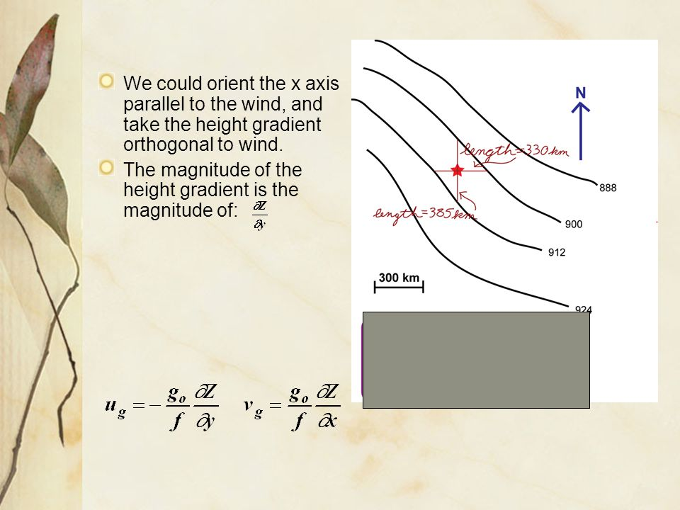 We could orient the x axis parallel to the wind, and take the height gradient orthogonal to wind. The magnitude of the height gradient is the magnitud