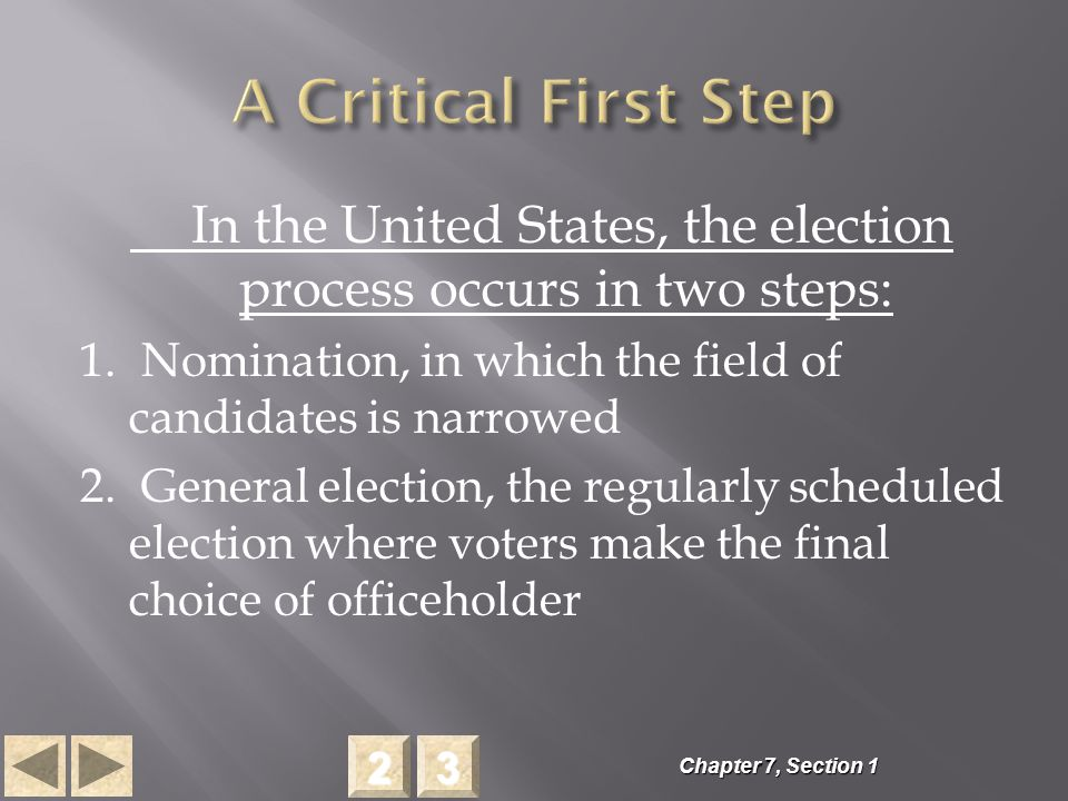 In the United States, the election process occurs in two steps: 1.