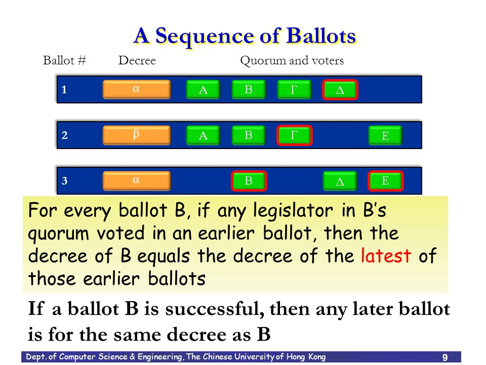 Dept. of Computer Science & Engineering, The Chinese University of Hong Kong A Sequence of Ballots 9 1 1     2 2     3 3    4 4   5