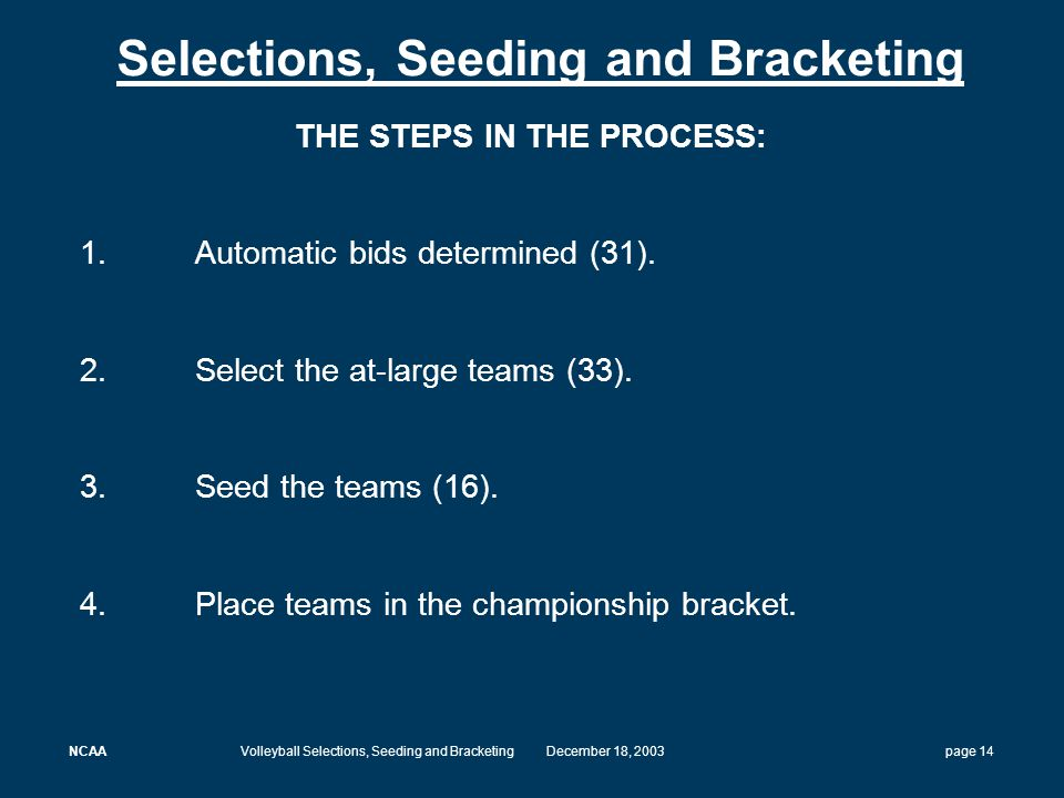 NCAAVolleyball Selections, Seeding and BracketingDecember 18, 2003 page 14 Selections, Seeding and Bracketing THE STEPS IN THE PROCESS: 1.Automatic bids determined (31).