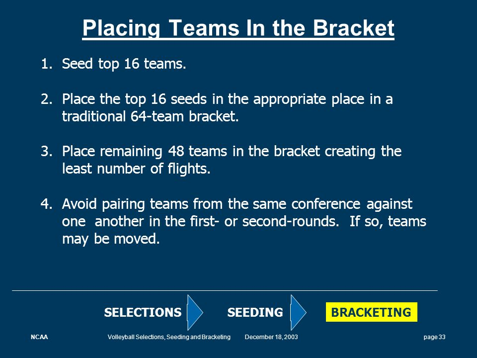 NCAAVolleyball Selections, Seeding and BracketingDecember 18, 2003 page 33 Placing Teams In the Bracket 1.Seed top 16 teams.