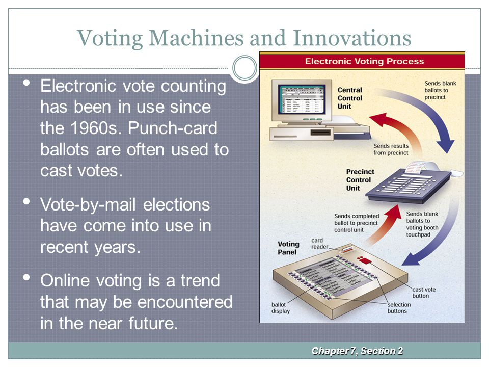 Voting Machines and Innovations Chapter 7, Section 2 Electronic vote counting has been in use since the 1960s.