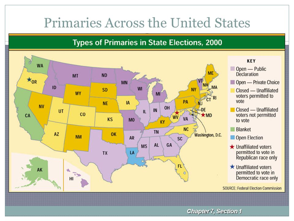 Primaries Across the United States Chapter 7, Section 1