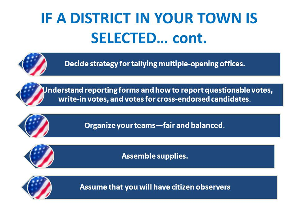 IF A DISTRICT IN YOUR TOWN IS SELECTED… cont.