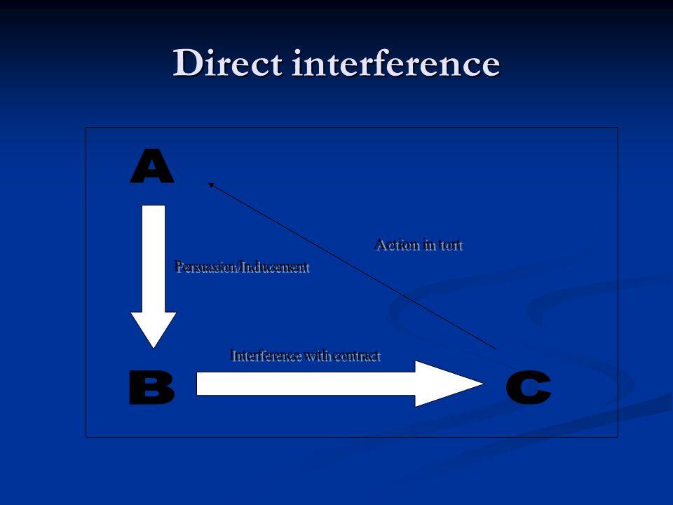 Direct interference