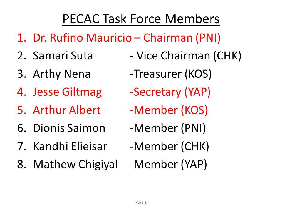 PECAC Task Force Members 1.Dr.