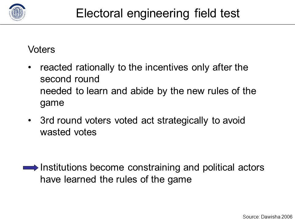 Electoral engineering field test Voters reacted rationally to the incentives only after the second round needed to learn and abide by the new rules of the game 3rd round voters voted act strategically to avoid wasted votes Institutions become constraining and political actors have learned the rules of the game Source: Dawisha 2006