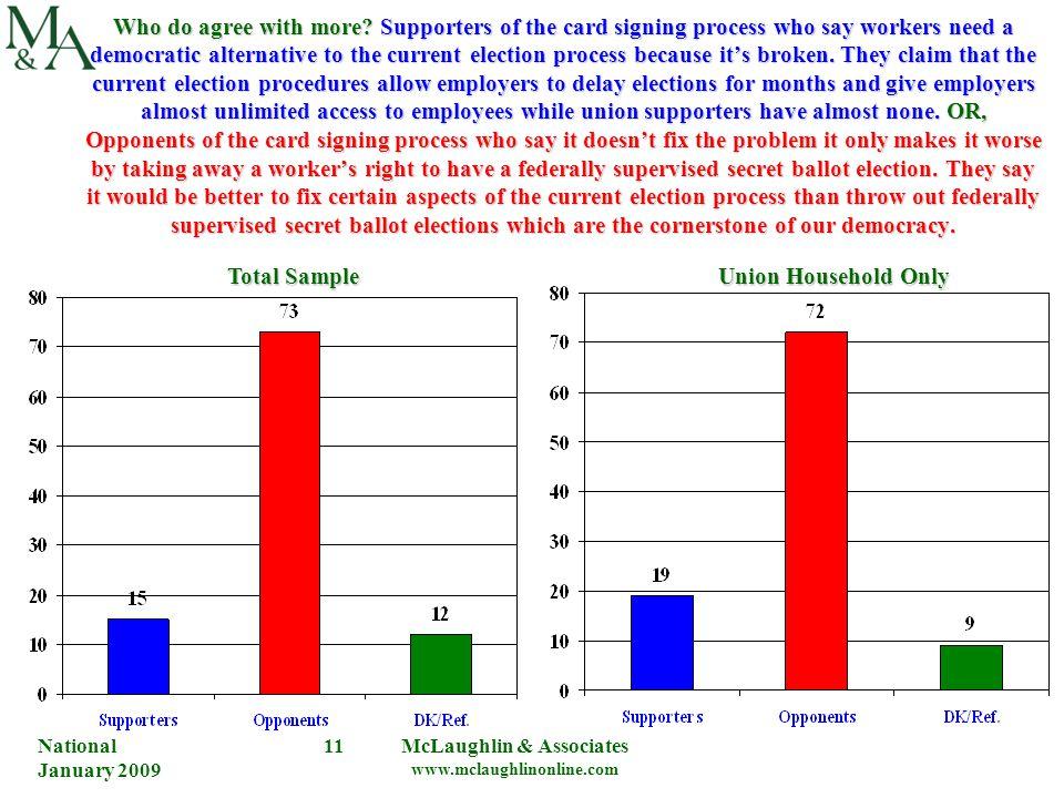 National January 2009 McLaughlin & Associates www.mclaughlinonline.com 11 Who do agree with more.
