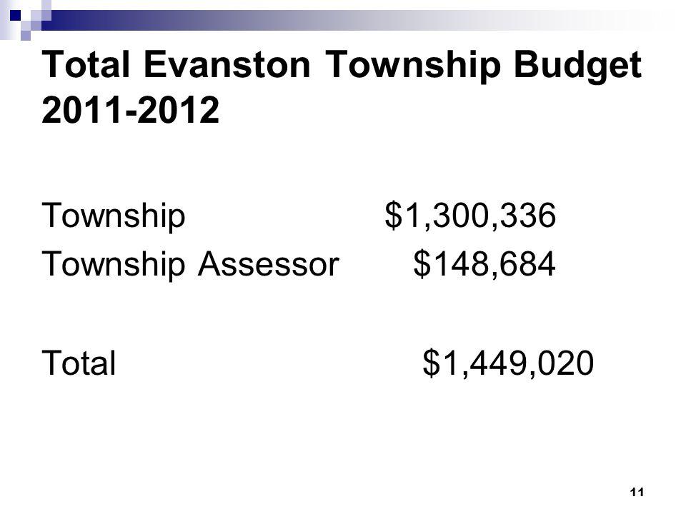 11 Total Evanston Township Budget 2011-2012 Township$1,300,336 Township Assessor $148,684 Total $1,449,020