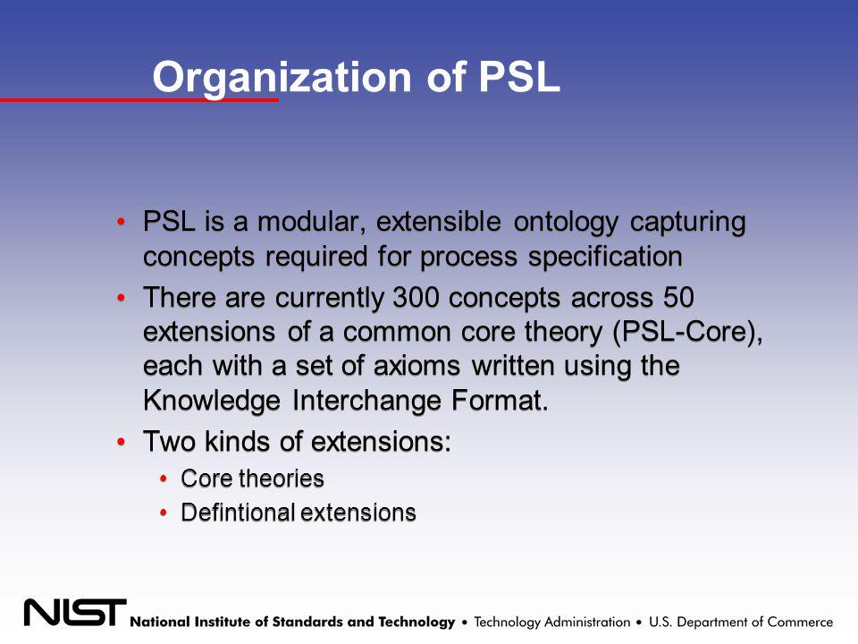 Models of PSL-Core occ1 occ2occ3occ4 paint(B1)polish(B1)pack(B1) paint(B2)