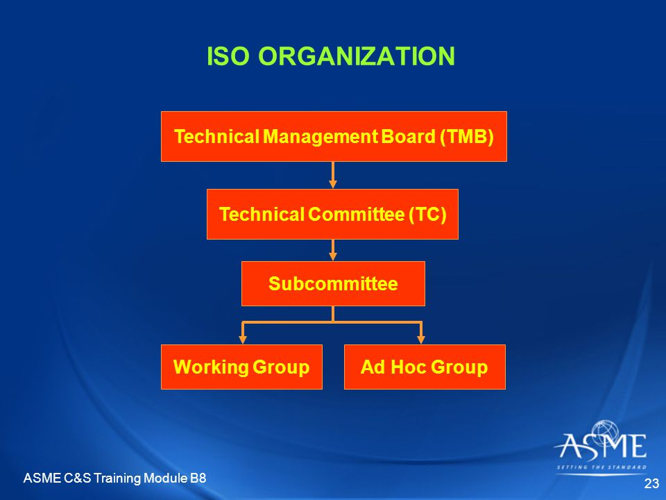 ASME C&S Training Module B8 23 ISO ORGANIZATION Technical Management Board (TMB) Technical Committee (TC) Subcommittee Working GroupAd Hoc Group
