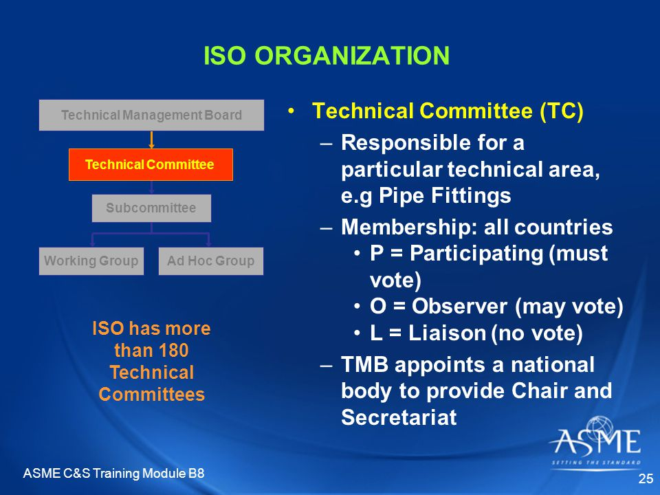 ASME C&S Training Module B8 25 ISO ORGANIZATION Technical Committee (TC) –Responsible for a particular technical area, e.g Pipe Fittings –Membership: