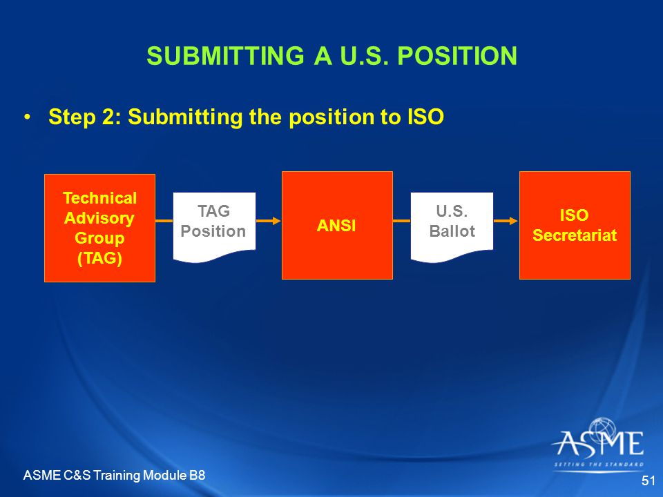 ASME C&S Training Module B8 51 SUBMITTING A U.S. POSITION Step 2: Submitting the position to ISO Technical Advisory Group (TAG) ISO Secretariat ANSI T
