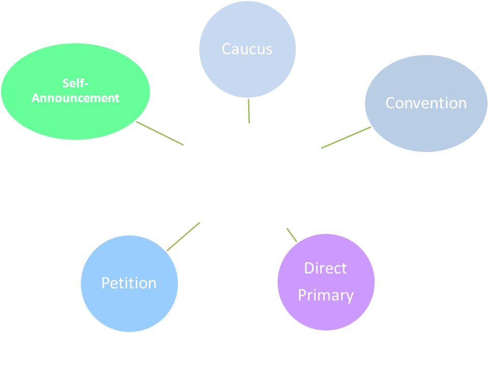 Nominating methods CaucusConvention Direct Primary Petition Self- Announcement