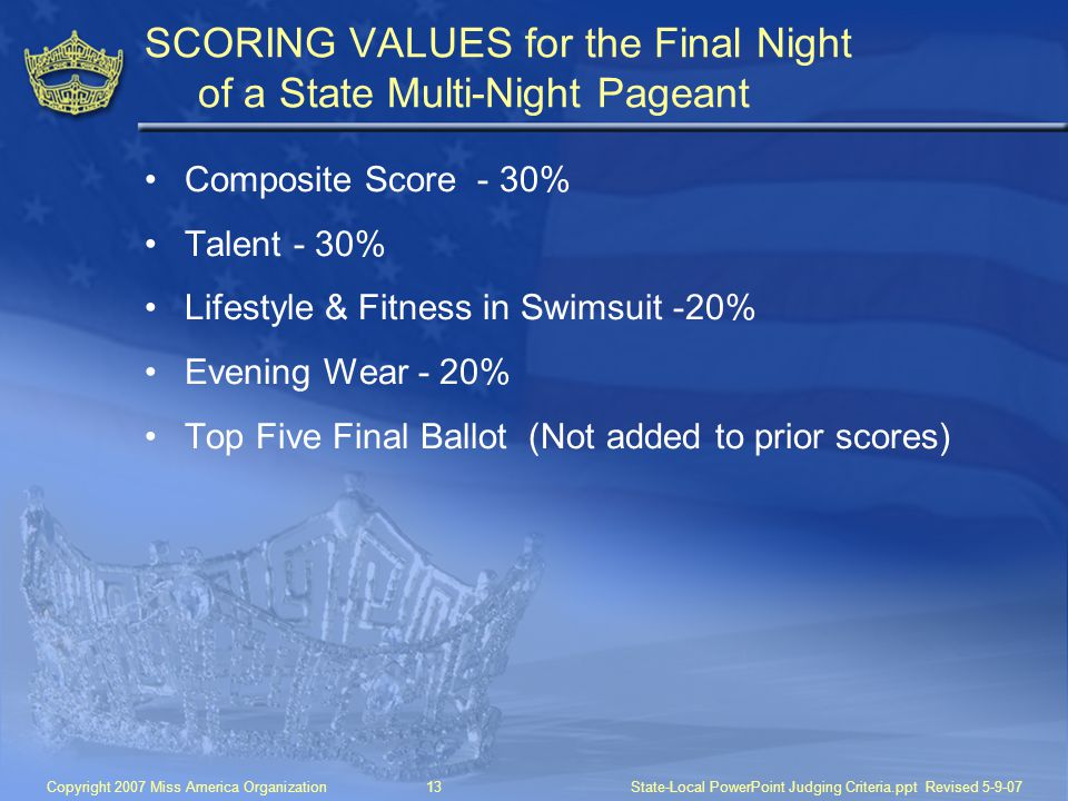 Copyright 2007 Miss America Organization13State-Local PowerPoint Judging Criteria.ppt Revised 5-9-07 SCORING VALUES for the Final Night of a State Multi-Night Pageant Composite Score - 30% Talent - 30% Lifestyle & Fitness in Swimsuit -20% Evening Wear - 20% Top Five Final Ballot (Not added to prior scores)