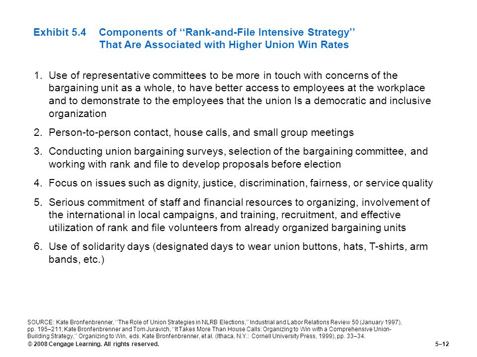 © 2008 Cengage Learning. All rights reserved.5–12 Exhibit 5.4Components of ''Rank-and-File Intensive Strategy'' That Are Associated with Higher Union