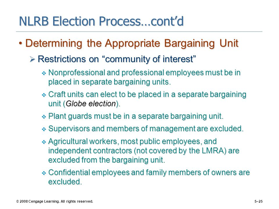 © 2008 Cengage Learning. All rights reserved.5–25 NLRB Election Process…cont'd Determining the Appropriate Bargaining UnitDetermining the Appropriate