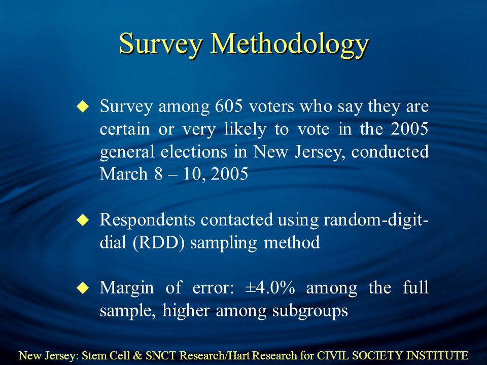 New Jersey: Stem Cell & SNCT Research/Hart Research for CIVIL SOCIETY INSTITUTE Survey Methodology  Survey among 605 voters who say they are certain or very likely to vote in the 2005 general elections in New Jersey, conducted March 8 – 10, 2005  Respondents contacted using random-digit- dial (RDD) sampling method  Margin of error: ±4.0% among the full sample, higher among subgroups