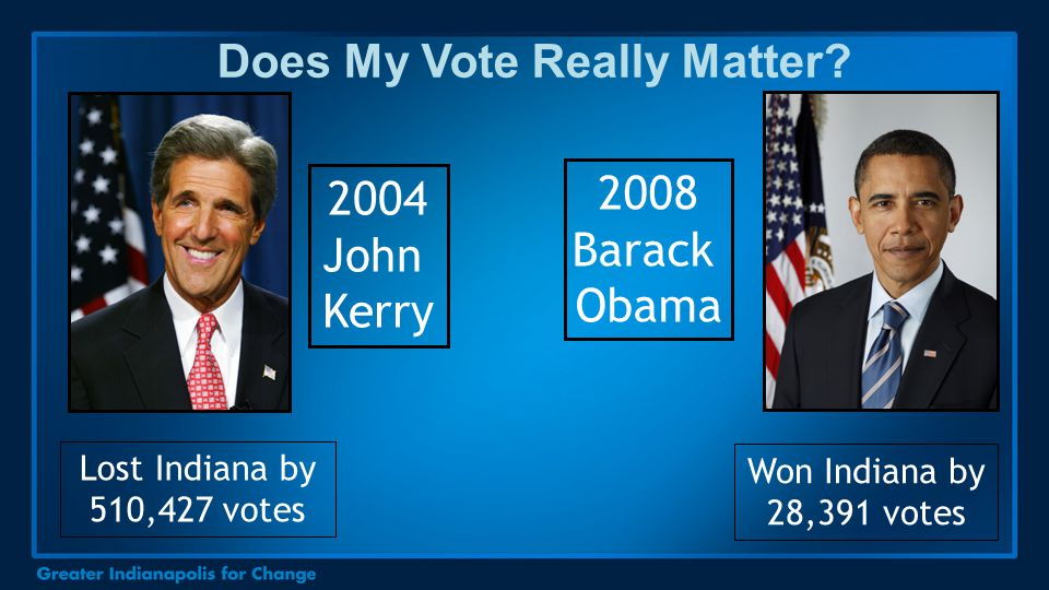 Does My Vote Really Matter? Lost Indiana by 510,427 votes 2004 John Kerry Won Indiana by 28,391 votes 2008 Barack Obama