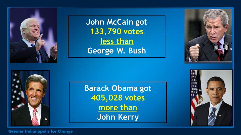 Barack Obama got 405,028 votes more than John Kerry John McCain got 133,790 votes less than George W.
