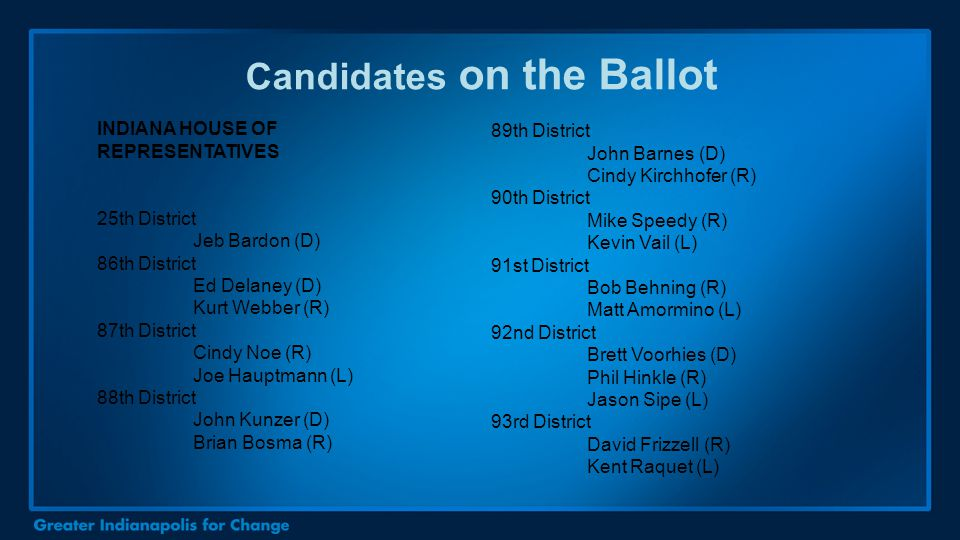 Candidates on the Ballot INDIANA HOUSE OF REPRESENTATIVES 25th District Jeb Bardon (D) 86th District Ed Delaney (D) Kurt Webber (R) 87th District Cind