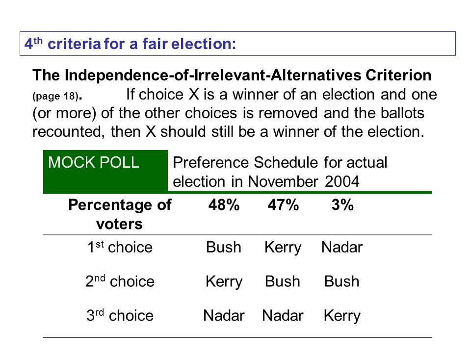 The Independence-of-Irrelevant-Alternatives Criterion (page 18). If choice X is a winner of an election and one (or more) of the other choices is remo