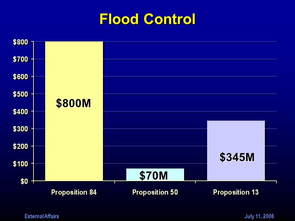 External Affairs July 11, 2006 $800M $70M Flood Control $345M $345M