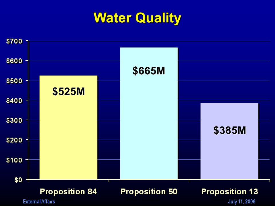 External Affairs July 11, 2006 ($525 million)($664.5 million)($385 million) Water Quality $525M $665M $385M