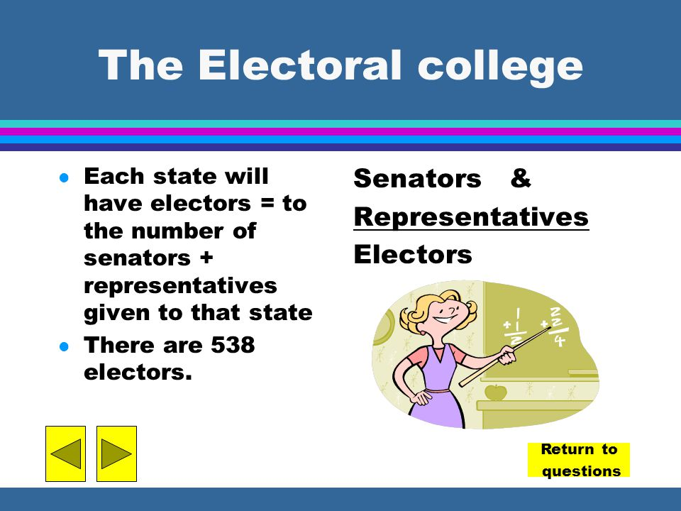 The Electoral college l Each state will have electors = to the number of senators + representatives given to that state l There are 538 electors.