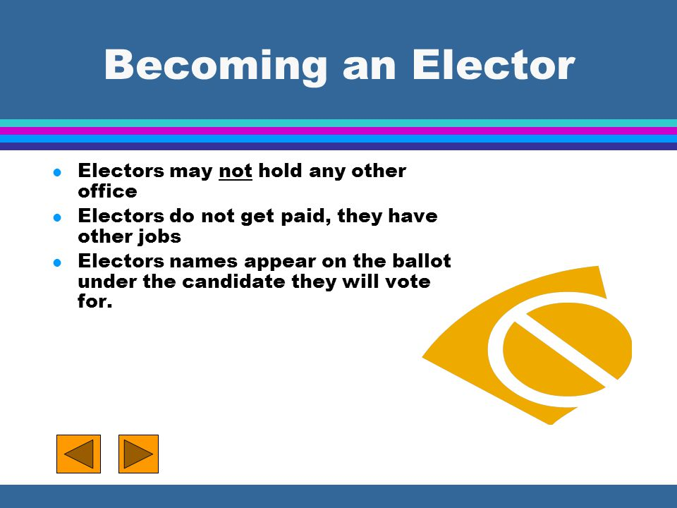 Becoming an Elector l Electors may not hold any other office l Electors do not get paid, they have other jobs l Electors names appear on the ballot under the candidate they will vote for.