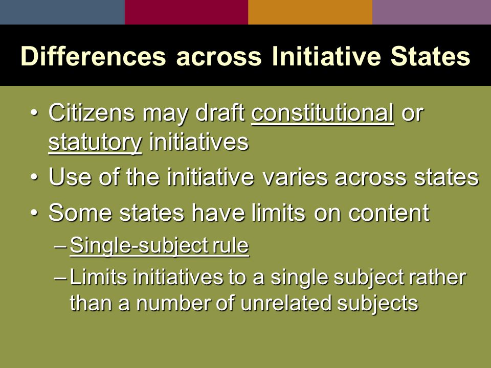 Citizens may draft constitutional or statutory initiativesCitizens may draft constitutional or statutory initiatives Use of the initiative varies across statesUse of the initiative varies across states Some states have limits on contentSome states have limits on content –Single-subject rule –Limits initiatives to a single subject rather than a number of unrelated subjects Differences across Initiative States