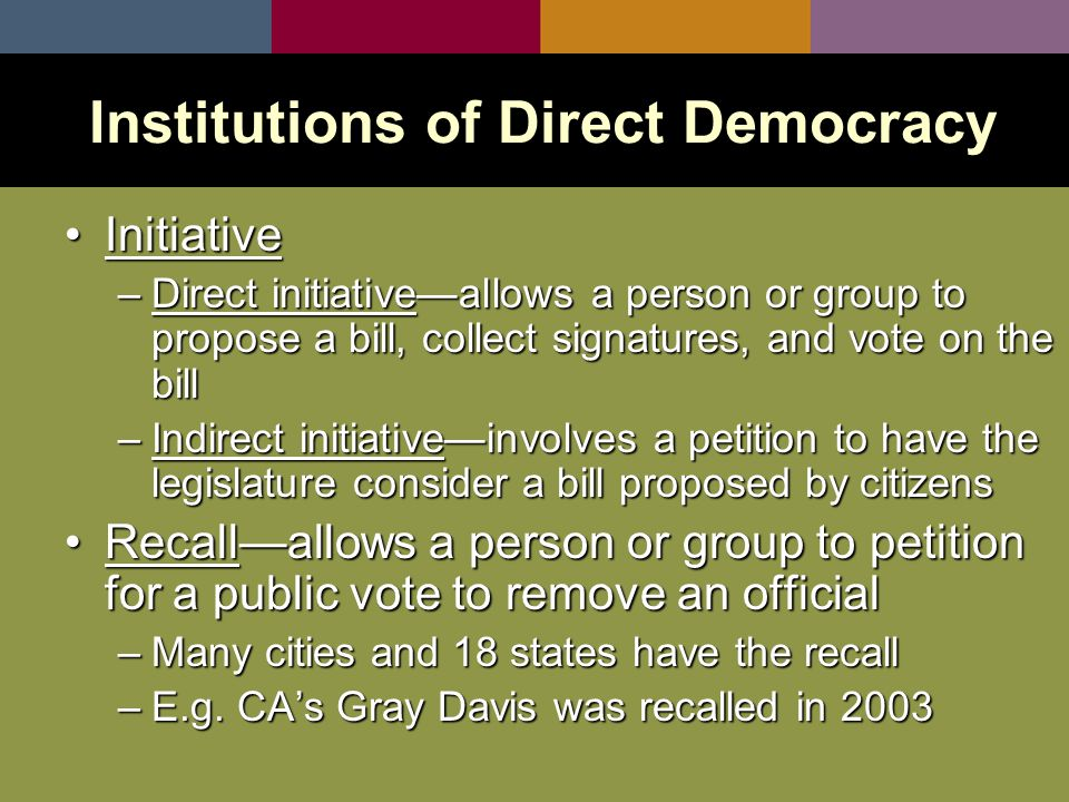 InitiativeInitiative –Direct initiative—allows a person or group to propose a bill, collect signatures, and vote on the bill –Indirect initiative—involves a petition to have the legislature consider a bill proposed by citizens Recall—allows a person or group to petition for a public vote to remove an officialRecall—allows a person or group to petition for a public vote to remove an official –Many cities and 18 states have the recall –E.g.